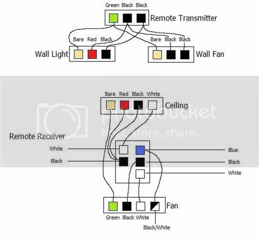 Secret Diagram For You Wiring Diagram For Hampton Bay