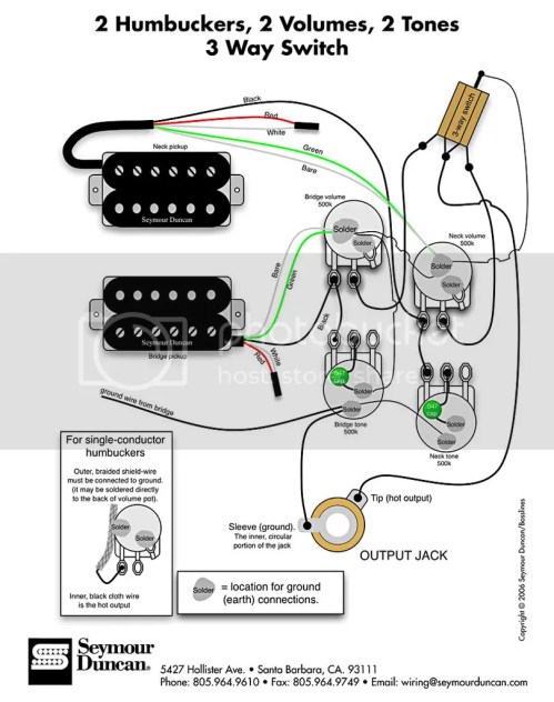 small resolution of pickup wiring seymour duncan online wiring diagramseymour duncan wiring diagrams box wiring diagram seymour duncan strat