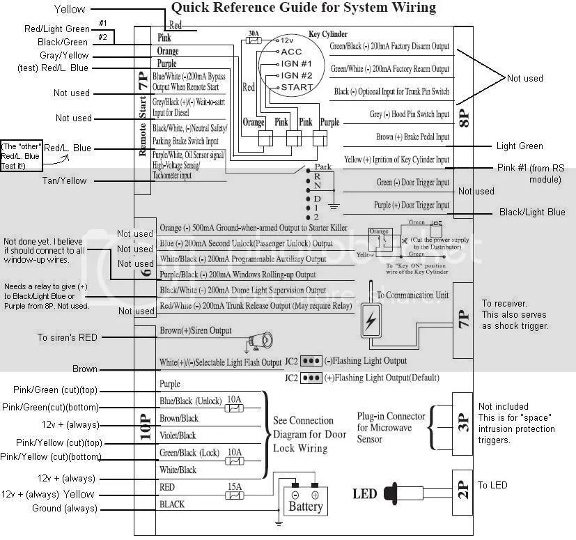 2005 ford escape remote start wiring
