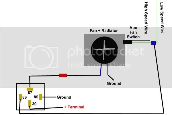 Bmw E36 Wiring Diagrams, Bmw, Free Engine Image For User
