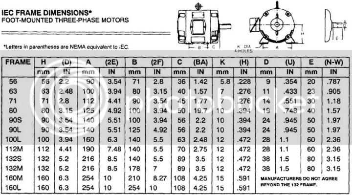 Single Phase Motor Capacitor Sizing Chart