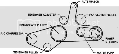 7 3l Powerstroke Oil Flow Diagram 7.3L Turbo Diagram