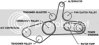 ATW water pump belt question.