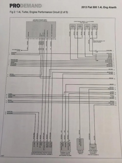 small resolution of fiat 500 engine filter location diagram wiring  library nissan cube engine diagram fiat