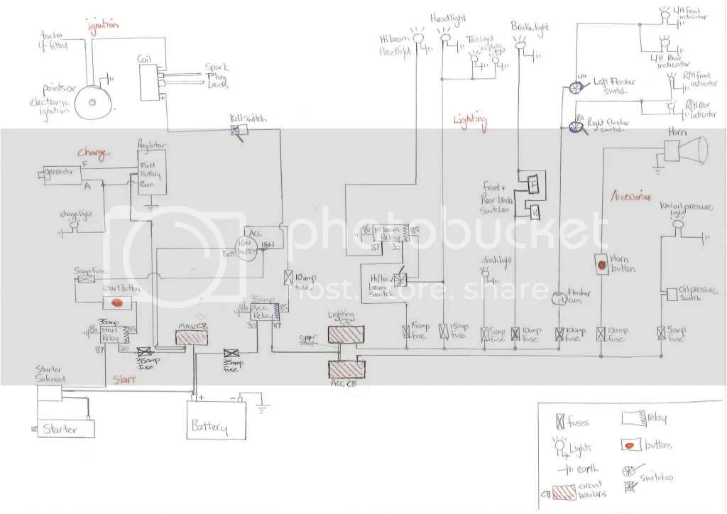 Mildred Patricia Baena: buell wiring diagram