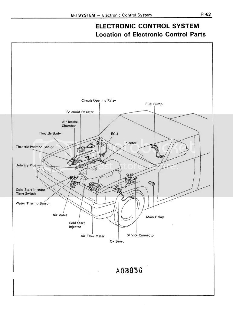 medium resolution of 93 toyota t100 fuel pump wiring wiring library 93 toyota t100 fuel pump wiring