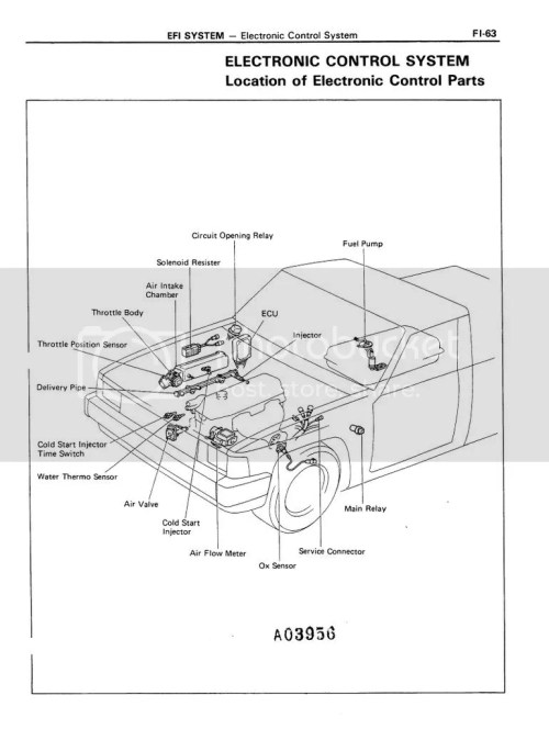 small resolution of 93 toyota t100 fuel pump wiring wiring library 93 toyota t100 fuel pump wiring