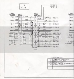 hurco sm1 limit switch problem i have attached a scan of the hurco wiring diagram for [ 813 x 1023 Pixel ]
