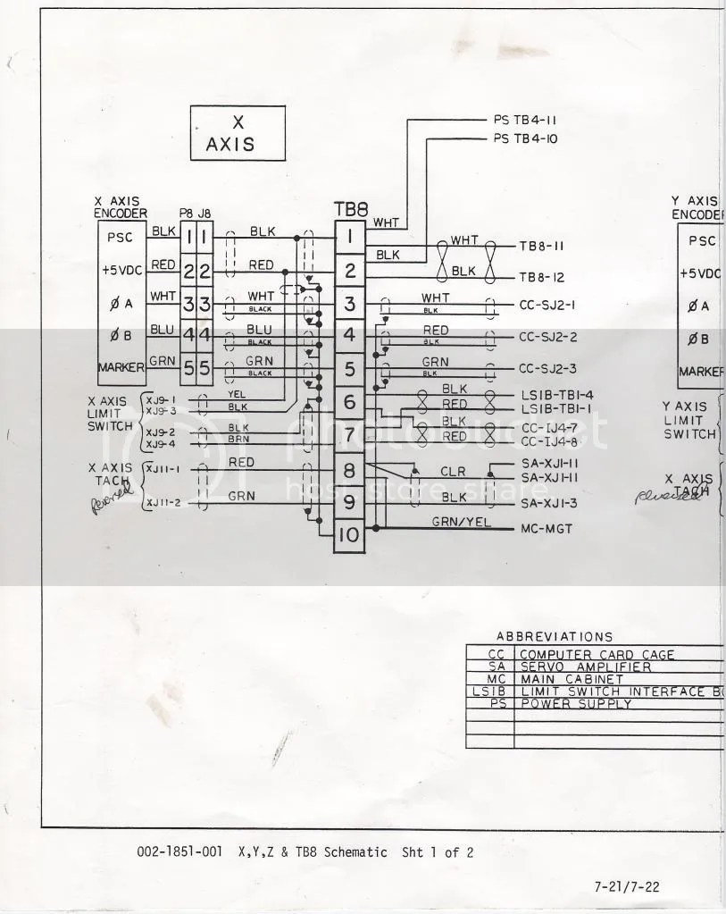medium resolution of hurco sm1 limit switch problem i have attached a scan of the hurco wiring diagram for
