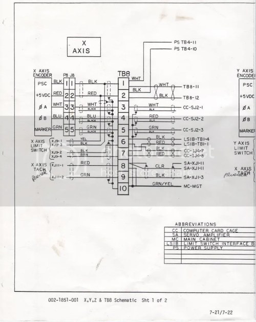 small resolution of hurco sm1 limit switch problem i have attached a scan of the hurco wiring diagram for
