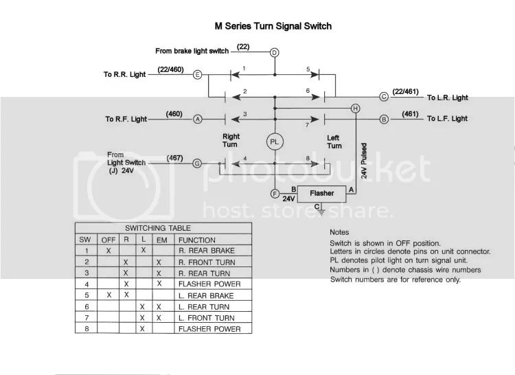 grote turn signal switch wiring diagram typical bedroom electrical diagrams 21 images mvturnsigjpg 1 nnn nnnn readingrat net at cita asia for