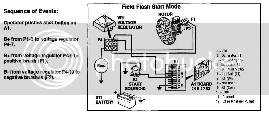 Honda eb5000 generator wiring diagram