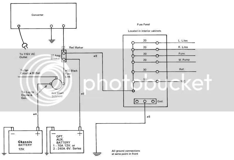 Schematics 1985 Fleetwood Southwind Rv Battery Wiring ...