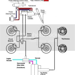 1986 Winnebago Wiring Diagram Simple Motorcycle Indicator Hydroboost Braking System