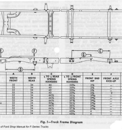 5 ton truck frame diagram use wiring diagram 1949 f1 to f3 frame difference ford truck [ 1024 x 808 Pixel ]