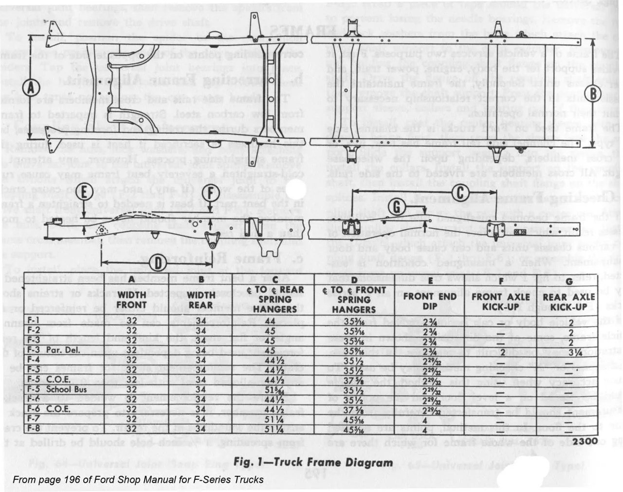 hight resolution of 5 ton truck frame diagram use wiring diagram 1949 f1 to f3 frame difference ford truck