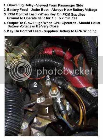 Ford 7 3 Diesel Glow Plug Wiring Harness On 7 3 Glow Plug Relay Test