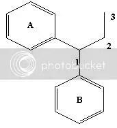 Neoflavonoida atau 1,1-diarilpropana