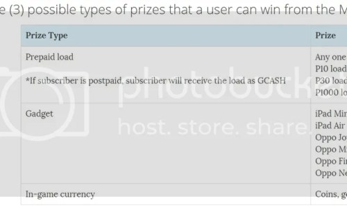 SarahG Popsters Prizes