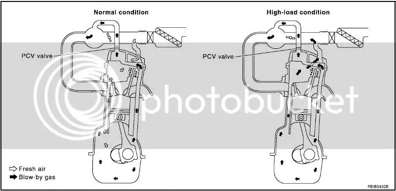 Cb100 Engine Diagram Engine Parts ~ Elsavadorla