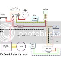 suzuki sv650 wiring harness wire center u2022 suzuki outboard carburetor diagram 2003 suzuki outboard wiring [ 1000 x 791 Pixel ]