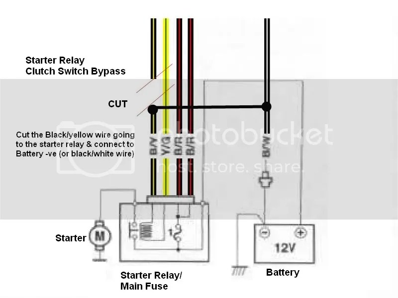 Diagram of how to bypass the key ignition? '05 SV650S