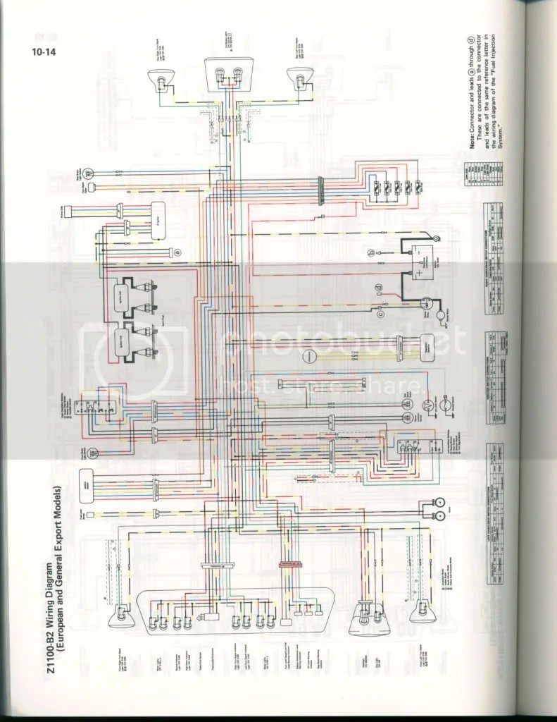 medium resolution of gpz 1100 wiring diagram