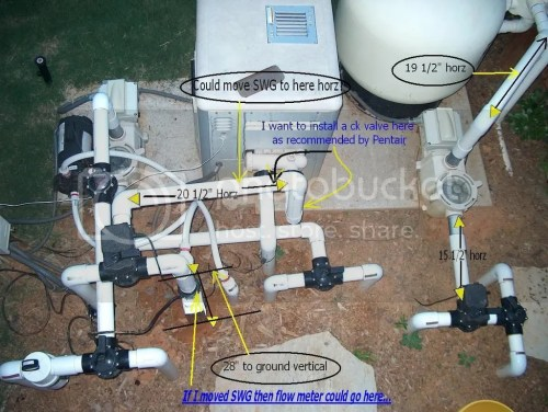 small resolution of also can they go right after a swg it is straight pipe but would that affect the flow meter