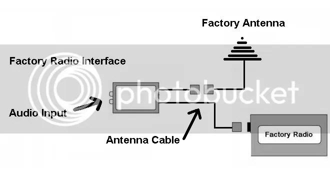 Scosche FMMOD01 FMMOD02 Wired FM Modulator Transmitter 3