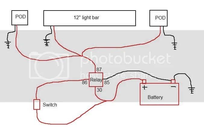Wiring Diagram For Light Bar Switch On Wiring Images Free