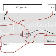 Led Light Bar Wiring Diagram With Relay 1994 Gmc Sierra 1500 Question Archive Naxja Forums North American Xj Association