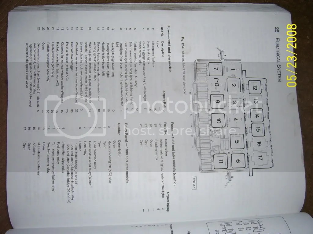 Vw Golf Fuse Diagram On