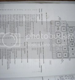 88 vw fox fuse diagram wiring diagrams vw light switch diagram 2005 volkswagen passat fuse diagram [ 1024 x 768 Pixel ]