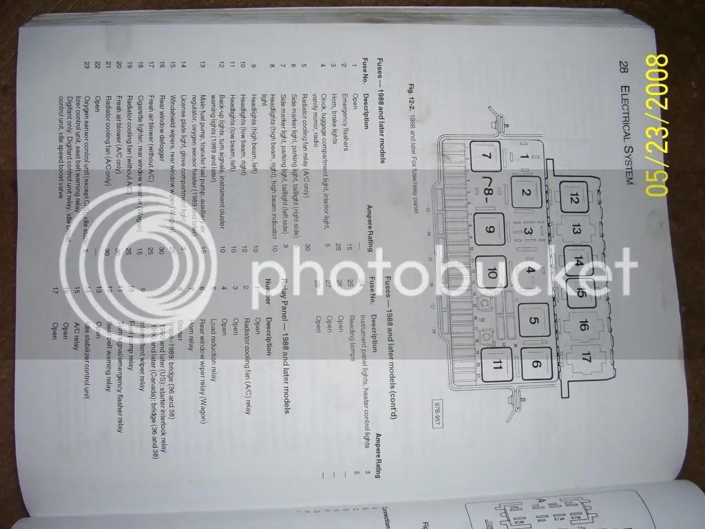 88 vw fox fuse diagram wiring diagram tomos wiring diagram 88 vw fox fuse diagram wiring diagrams