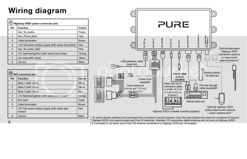 ford ipod auxiliary wiring diagram