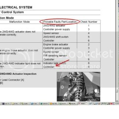 2016 Kawasaki Brute Force 750 Wiring Diagram For Relays 12 Volt 2wd 4wd Flashing Official Help Thread Mudinmyblood Forums I Just Want To Let Everyone Know That The Second Chart Has Correct Info But Indicator Light Lcd Causing This Is Very Rare Or Doesn T Exist