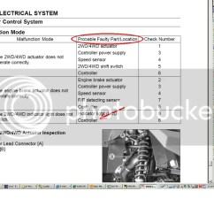 Kawasaki Klf220 Wiring Diagram American Standard 90 Furnace Best Library