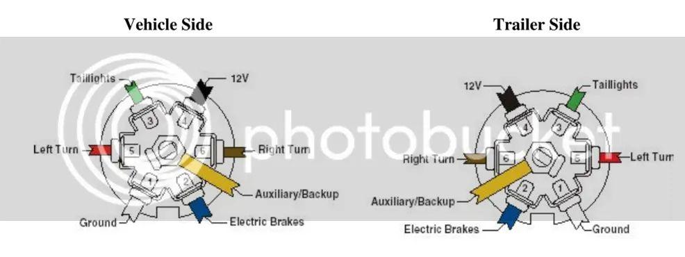 7 pin trailer wiring gauge