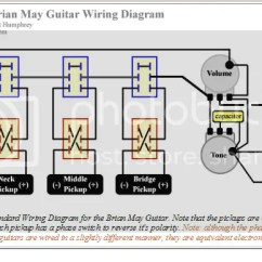 Gfs Mean 90 Wiring Diagram Lenco Trim Tabs Diagrams For Humbuckers Schematic B Image Three Single Coil Pickups 3 Wire Mini Humbucker
