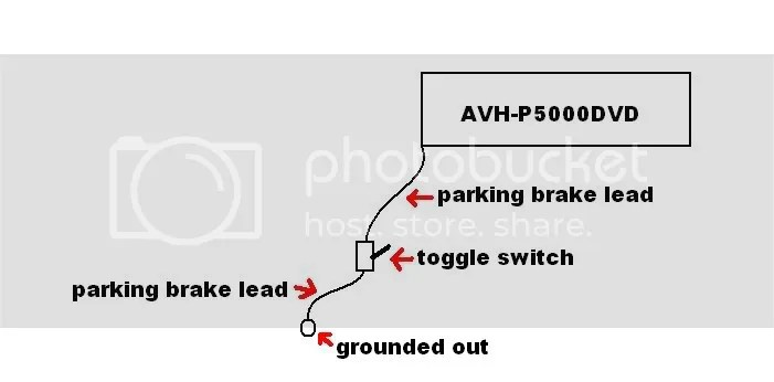 A question on how bypass the e-brake lock on a AVH