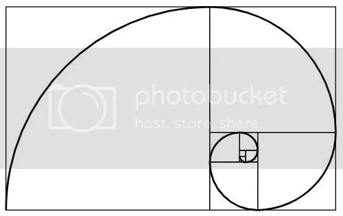 the story of fibonacci series