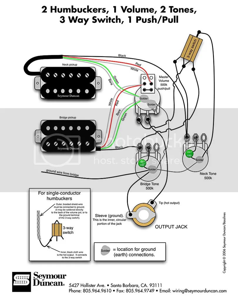 Tipos de pastillas o mic para guitarras