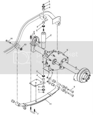 Help with Workhorse Rear