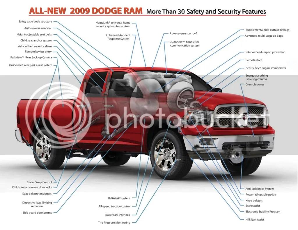 Dodge Truck Schematics