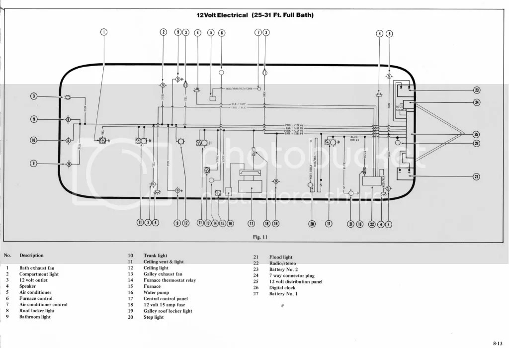 1974 Service Manual Wiring Diagram Photo by Aage_J