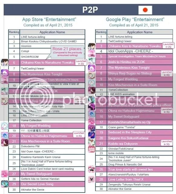 photo ranking in Japanese market.jpg