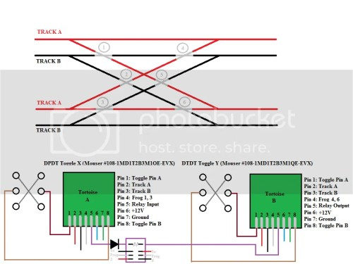 small resolution of in the diagram above red wires