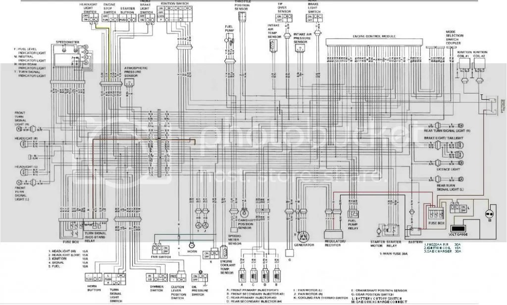 TL1000R WIRING DIAGRAM - Auto Electrical Wiring Diagram on