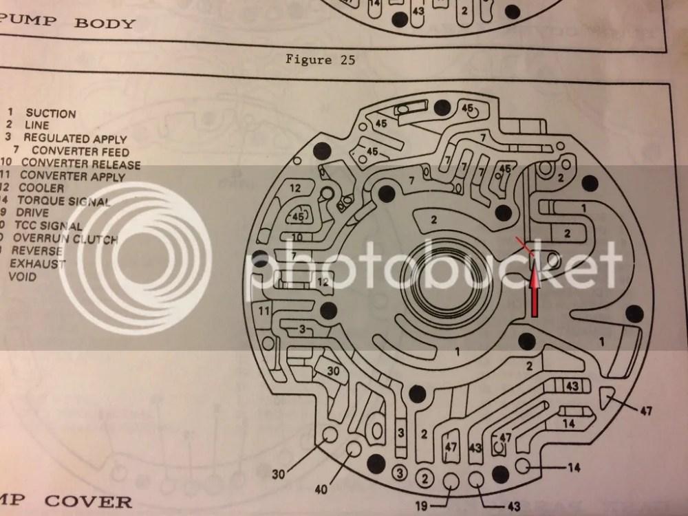 medium resolution of 4l80e pump springs diagram wiring diagram forward4l80e pump springs diagram just wiring diagram 4l80e pump springs