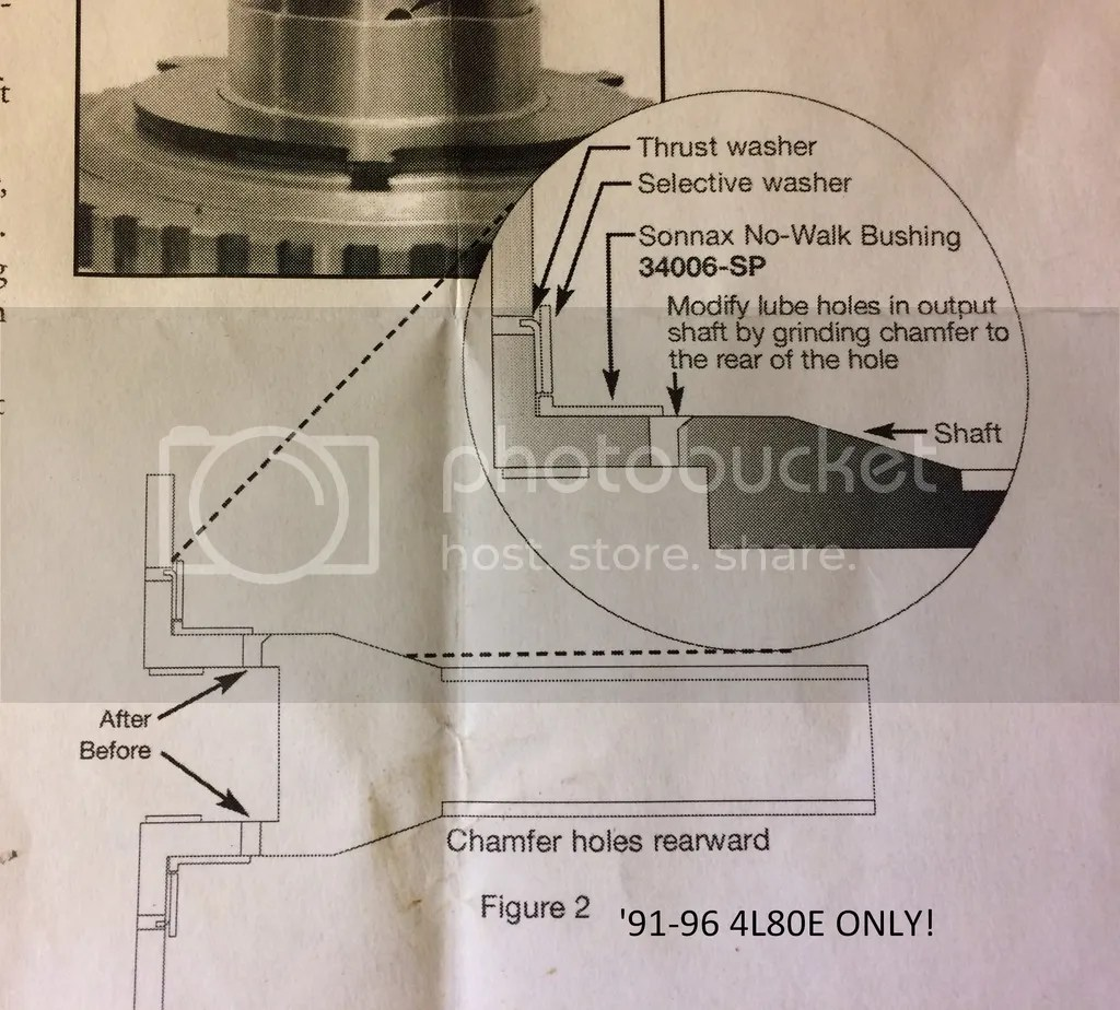 hight resolution of 4l80e bushing diagram wiring diagram todays 4l80e th400 tech page 7 the 1947 present chevrolet
